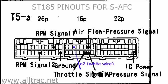 apex u0026 39 i super afc installation   gt