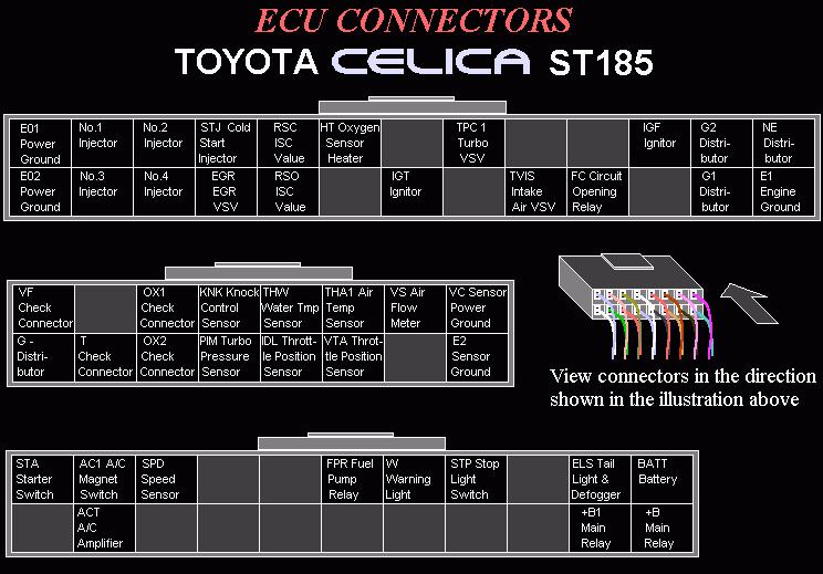toyota 3sgte wiring diagram wirdig celica all trac amp gt four online documents