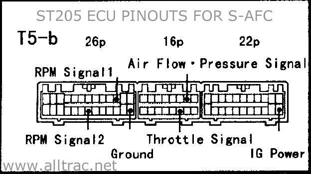 Wiring diagram for nissan qg18 ecu nissan japan elsavadorla 15 qg18 engine wiring diagram nissan qg18 engine cheapraybanclubmaster Choice Image