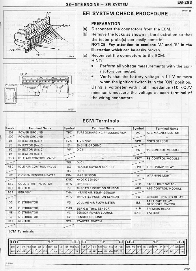 Celica All Trac  U0026 Gt