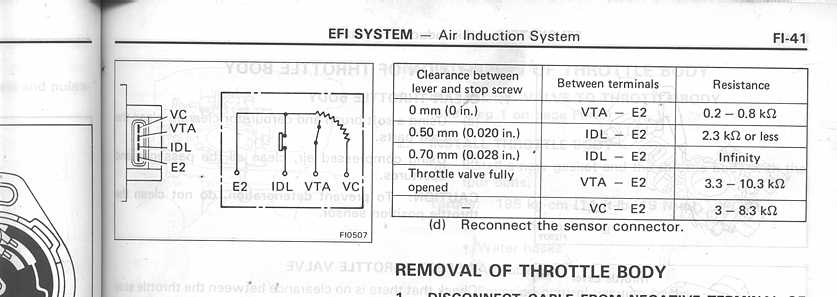 Maxresdefault in addition Px Toyota Vz Fe Engine in addition D Re Early Late Intake Swap Picture moreover Wd further Px Gmc Rear. on 88 toyota pickup ecu diagram